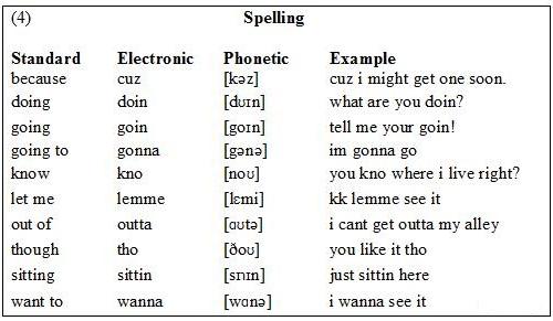 """""""Phonetic Spelling"""" by G. K. Chesterton"""