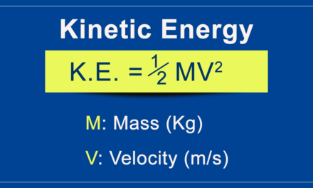 Kinetic Energy for Non-Engineers